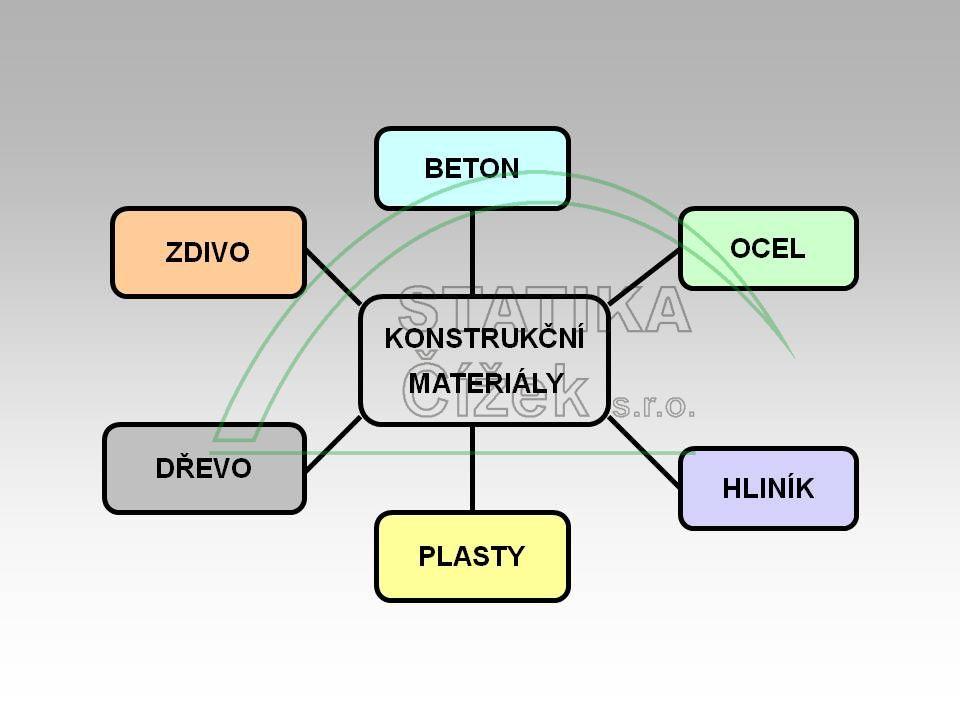 Amstrdam 2005 0012